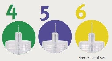 FIT Needle Length - 4