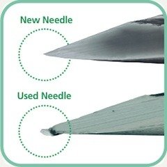FIT for pregnancy Use a new needle for each injection