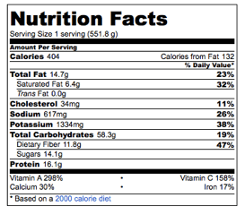 nutritional content healthy pasta