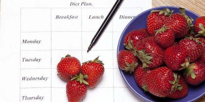setting nutrition goals
