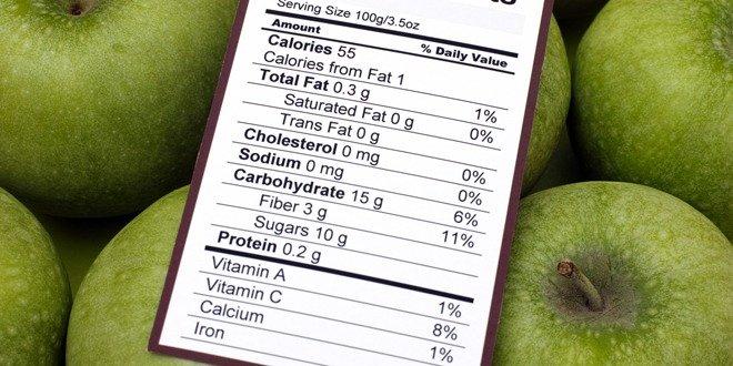 Understanding sugar content on food labels
