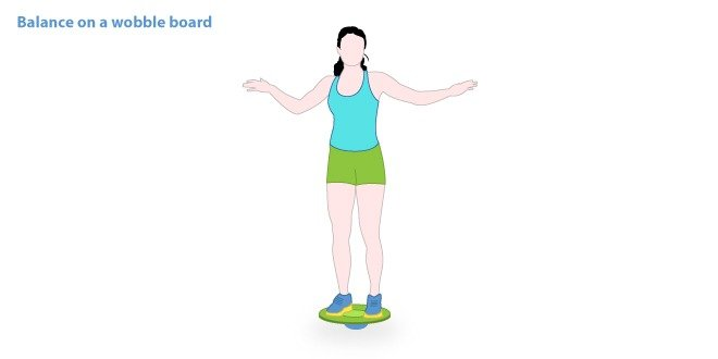 best exercises with diabetes